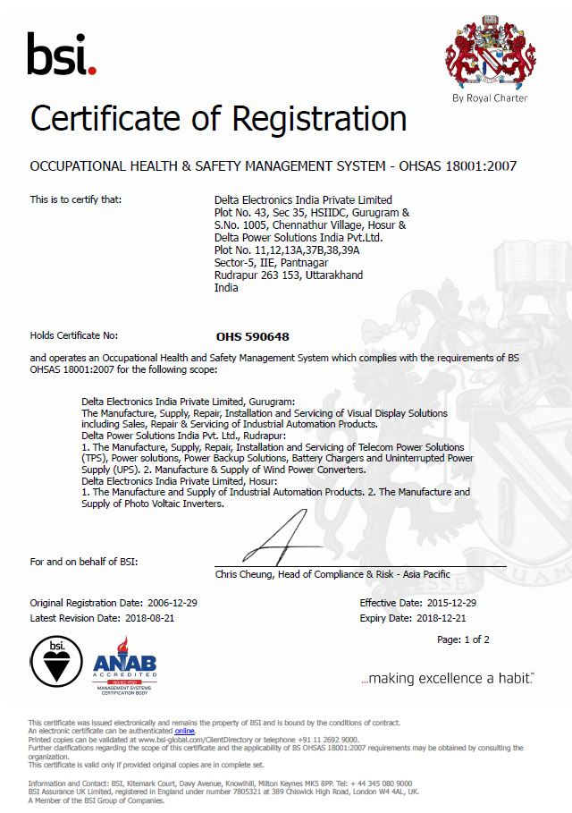Quality Certification Delta Electronics India