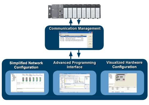 ISPSoft Programming Software - Delta Electronics India