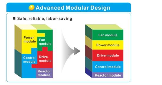 Advanced Modular Design